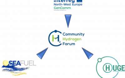 Emergence of new hydrogen triple alliance will benefit all of Europe